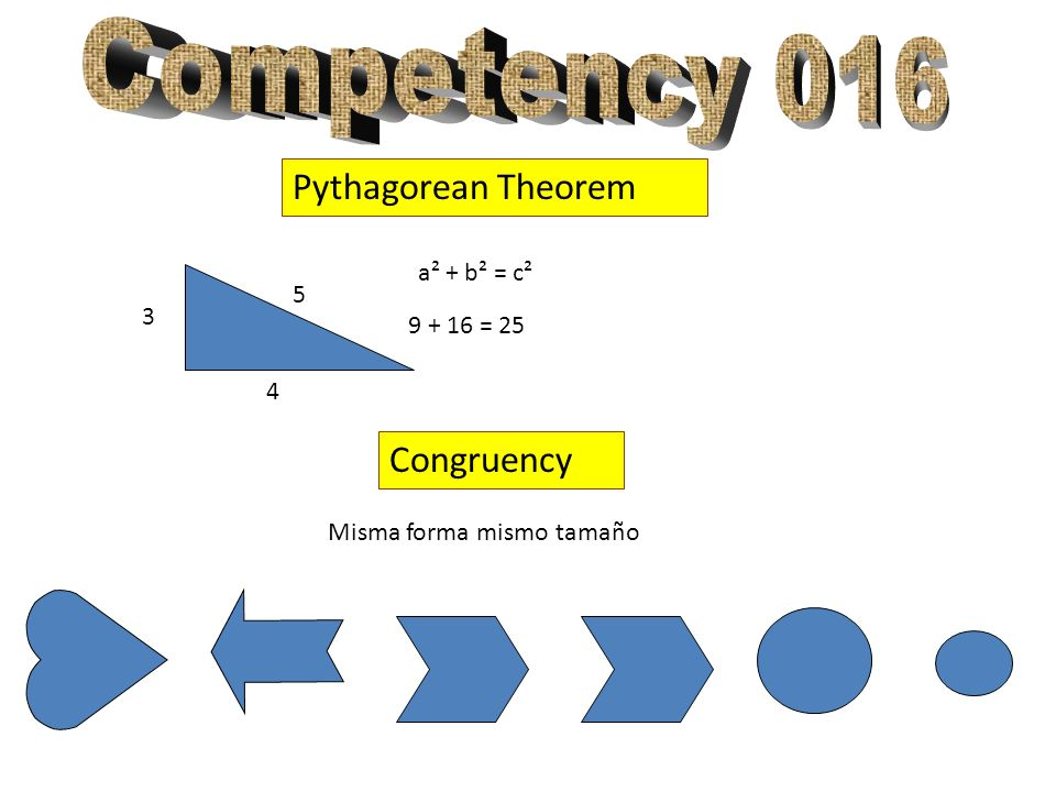 Competency 016 Pythagorean Theorem Congruency a² + b² = c² 5 3