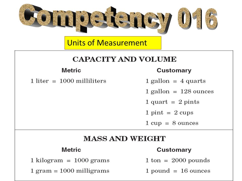 Competency 016 Units of Measurement
