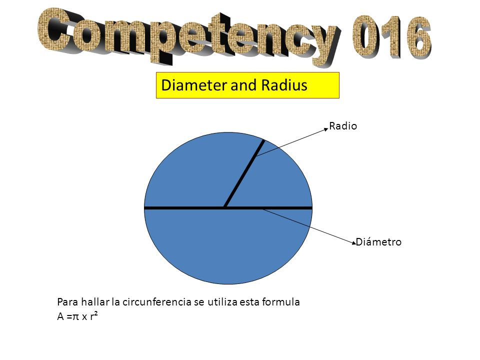 Competency 016 Diameter and Radius Radio Diámetro