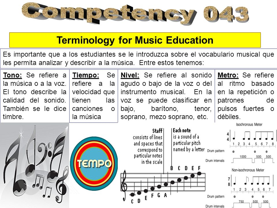 Terminology for Music Education