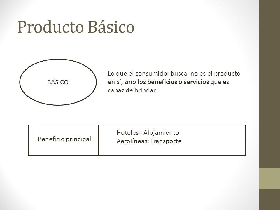 Producto Básico BÁSICO