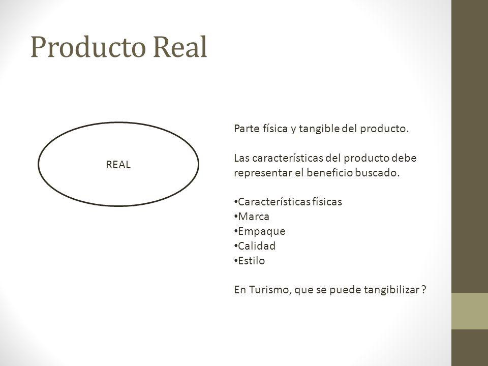 Producto Real Parte física y tangible del producto.