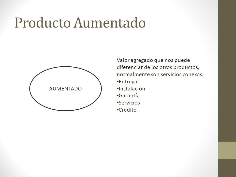 Producto Aumentado Valor agregado que nos puede diferenciar de los otros productos, normalmente son servicios conexos.