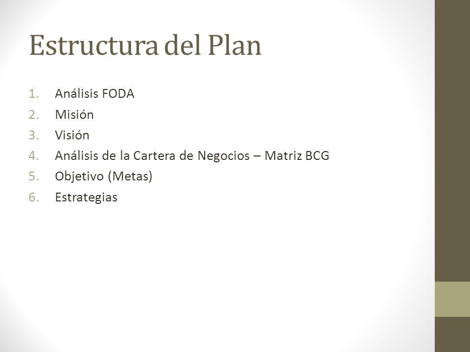 Estructura del Plan Análisis FODA Misión Visión