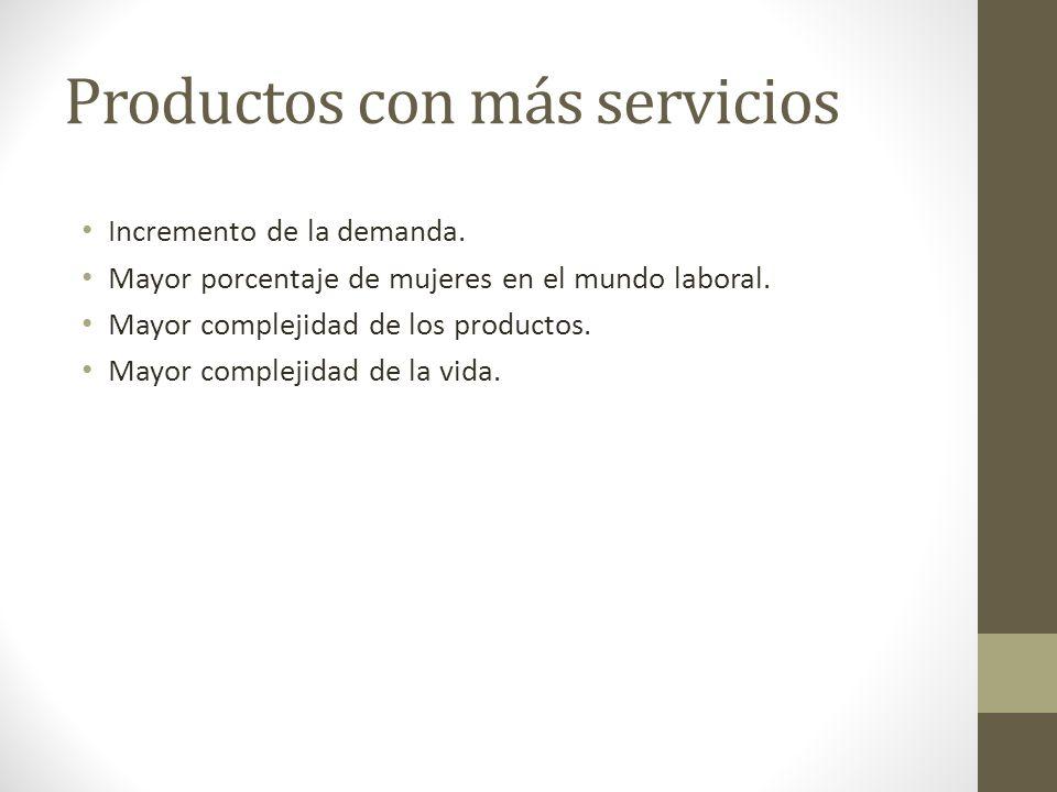 Productos con más servicios