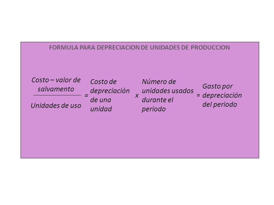 Formula para el método de depreciación de unidades de producción