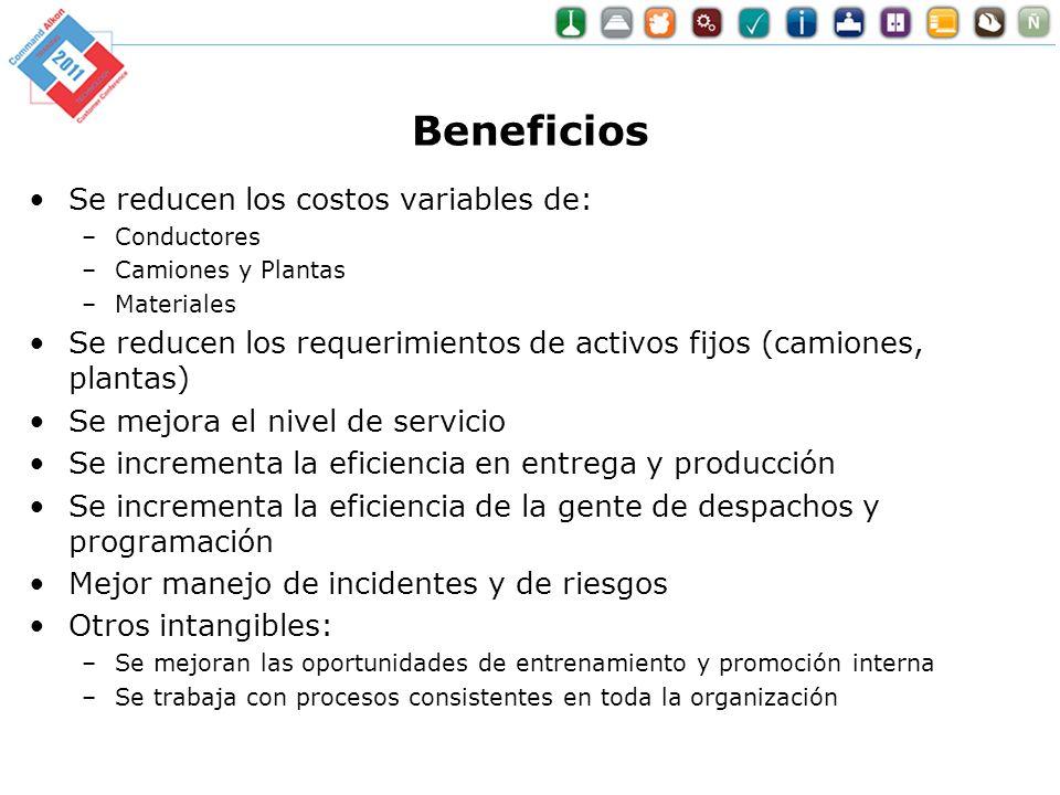 Beneficios Se reducen los costos variables de: