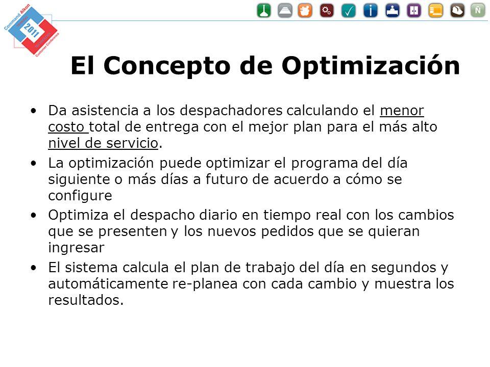 El Concepto de Optimización