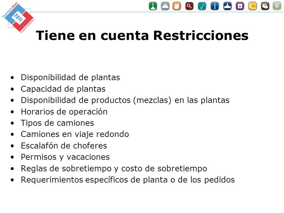 Tiene en cuenta Restricciones