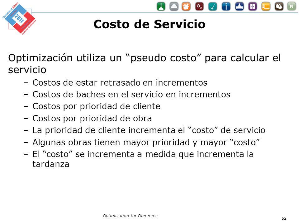 Costo de Servicio Optimización utiliza un pseudo costo para calcular el servicio. Costos de estar retrasado en incrementos.