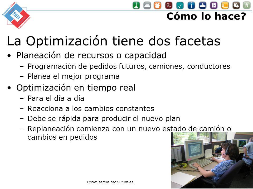 La Optimización tiene dos facetas
