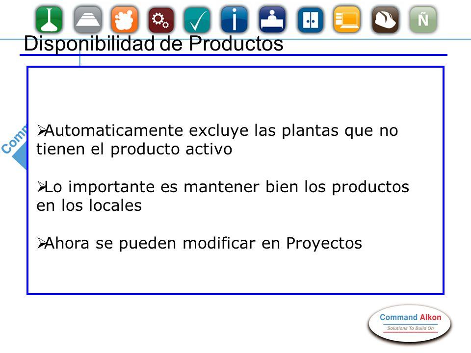 Disponibilidad de Productos