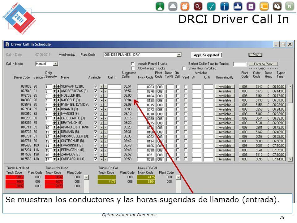 DRCI Driver Call In Se muestran los conductores y las horas sugeridas de llamado (entrada).