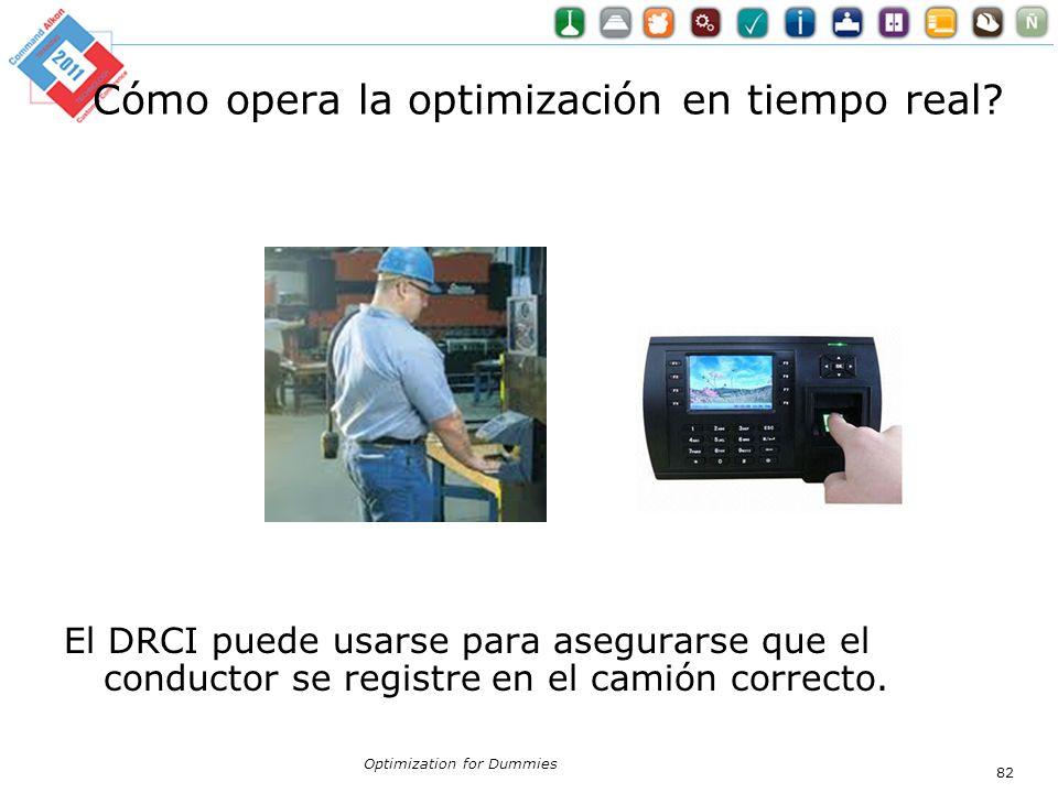Cómo opera la optimización en tiempo real