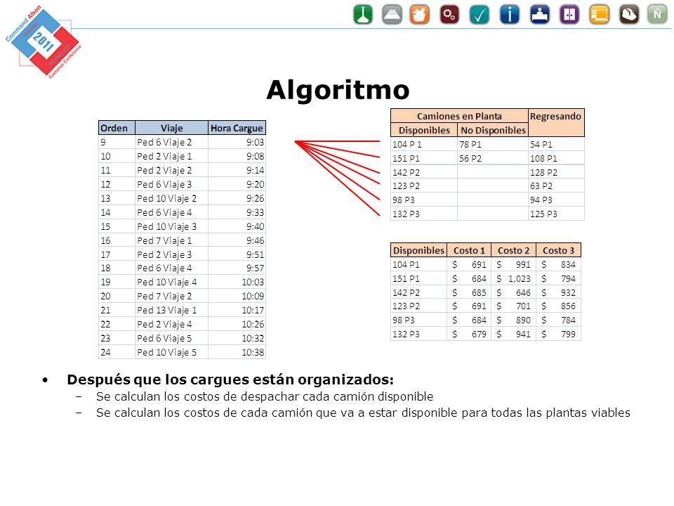 Algoritmo Después que los cargues están organizados: