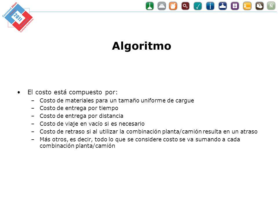 Algoritmo El costo está compuesto por: