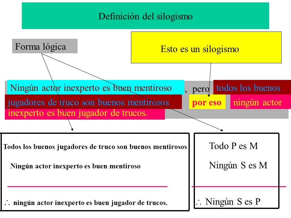 Definición del silogismo