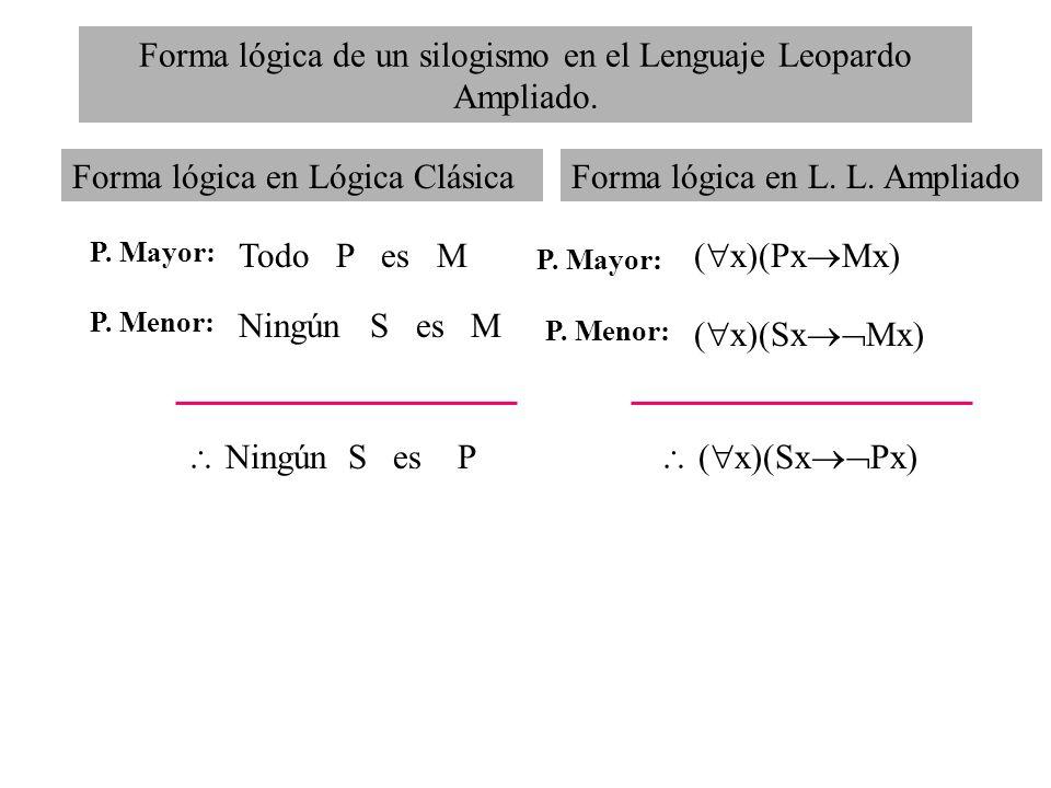 Forma lógica de un silogismo en el Lenguaje Leopardo Ampliado.