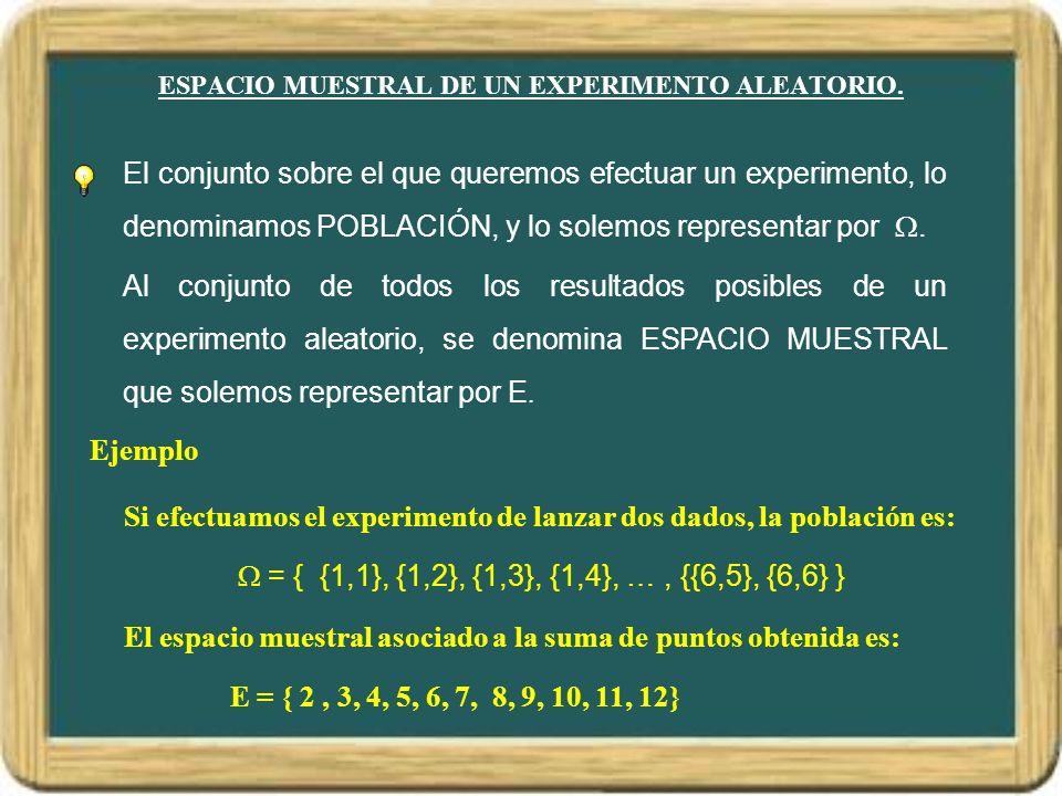 ESPACIO MUESTRAL DE UN EXPERIMENTO ALEATORIO.