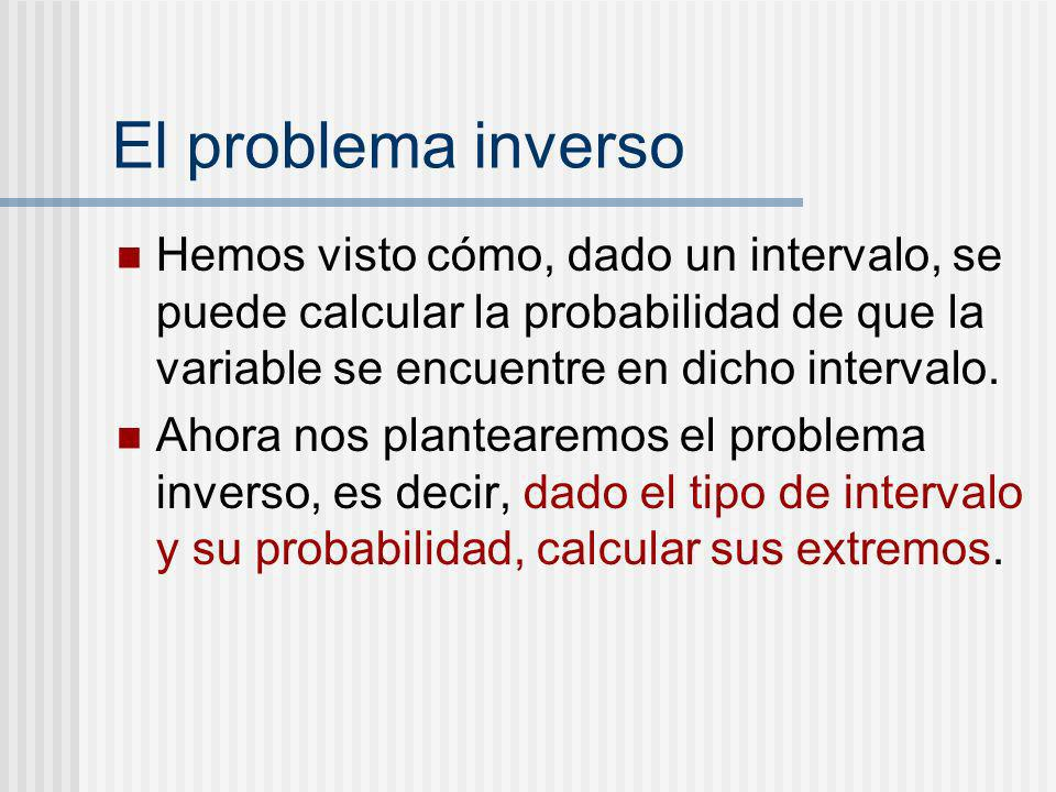 El problema inverso Hemos visto cómo, dado un intervalo, se puede calcular la probabilidad de que la variable se encuentre en dicho intervalo.