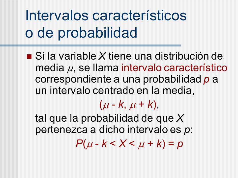 Intervalos característicos o de probabilidad