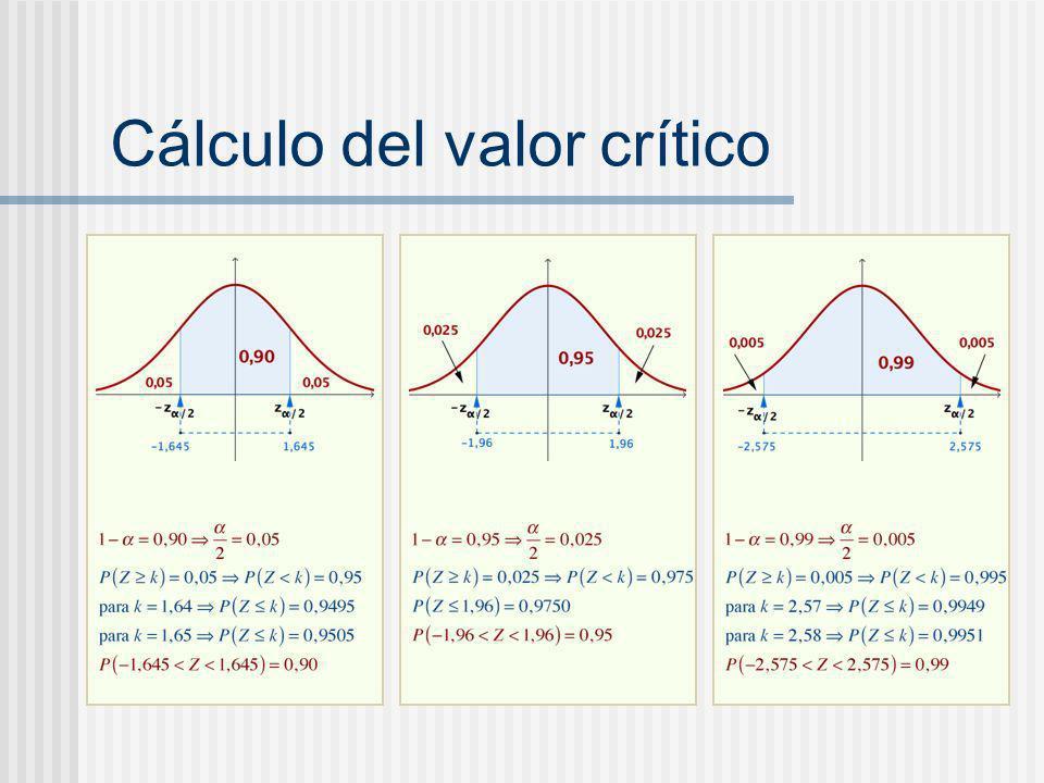 Cálculo del valor crítico