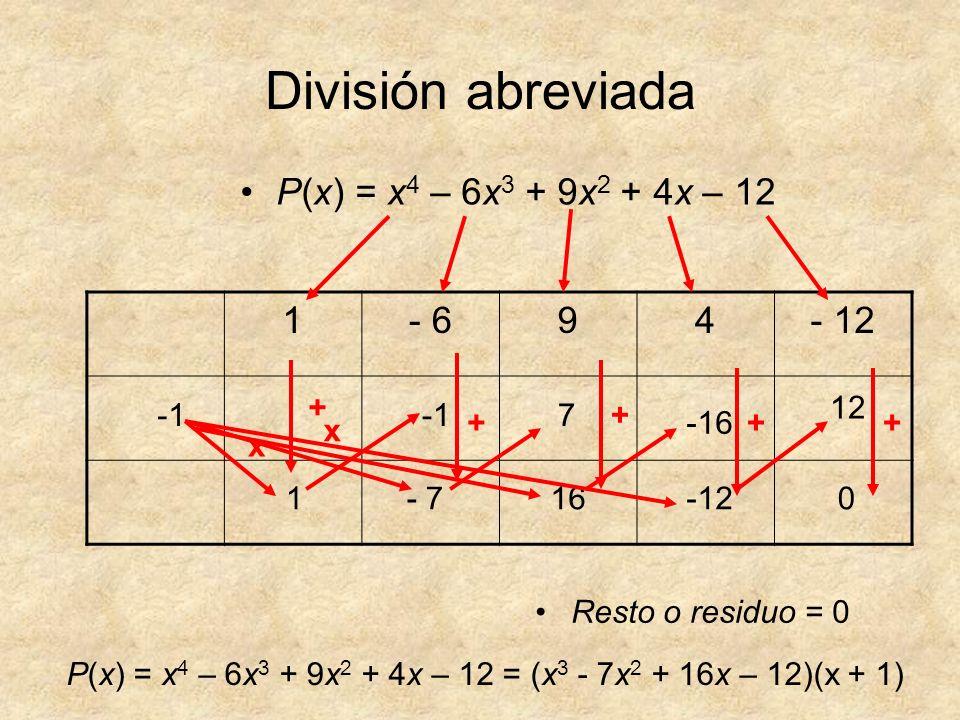 División abreviada P(x) = x4 – 6x3 + 9x2 + 4x – 12 1 - 6 9 4 - 12 + 12