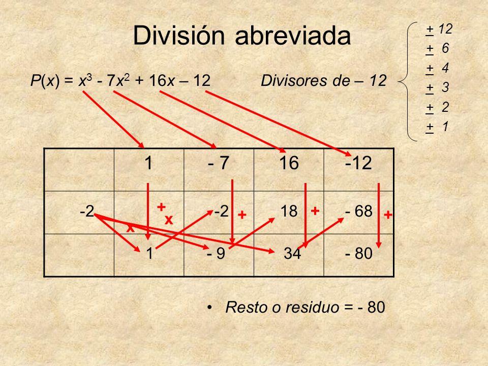 División abreviada 1 - 7 16 -12 P(x) = x3 - 7x2 + 16x – 12