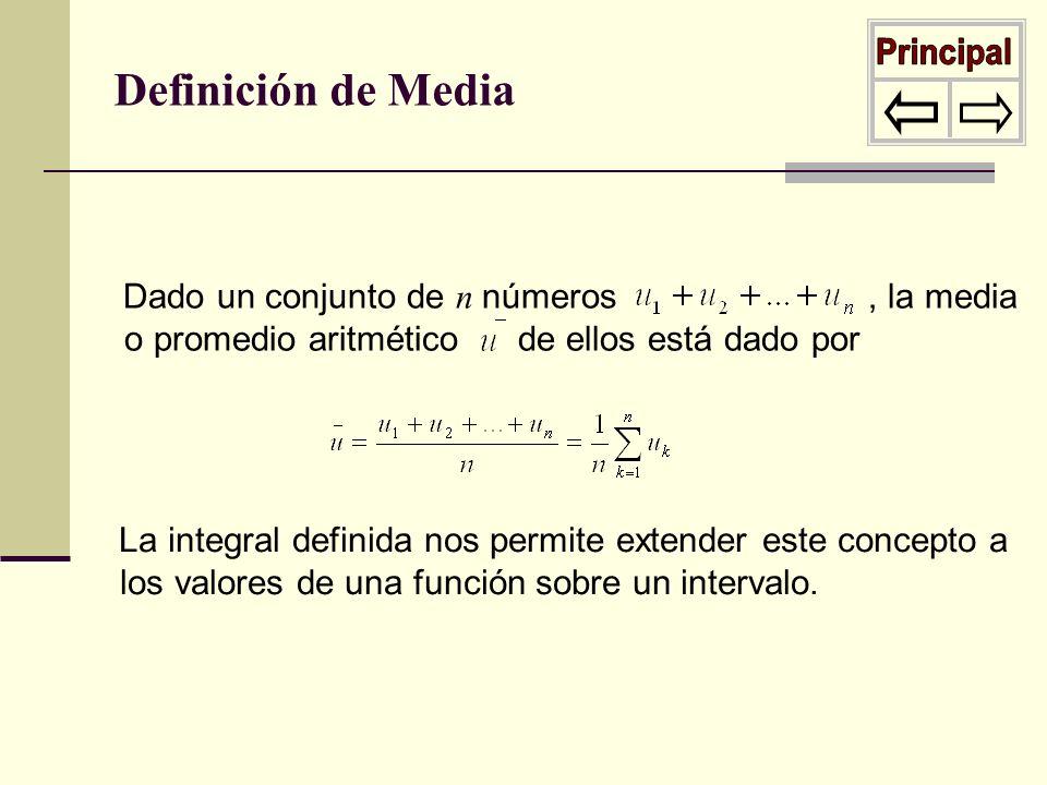 Principal Definición de Media