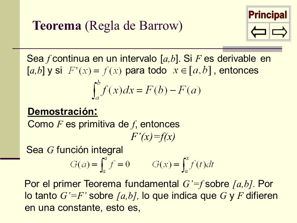 Principal Teorema (Regla de Barrow) F'(x)=f(x)