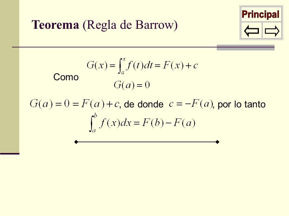 Teorema (Regla de Barrow)