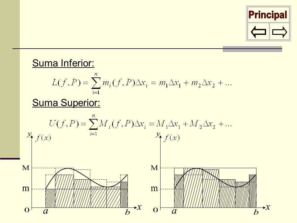 Principal Suma Inferior: Suma Superior: y y M M m m x x a b a b