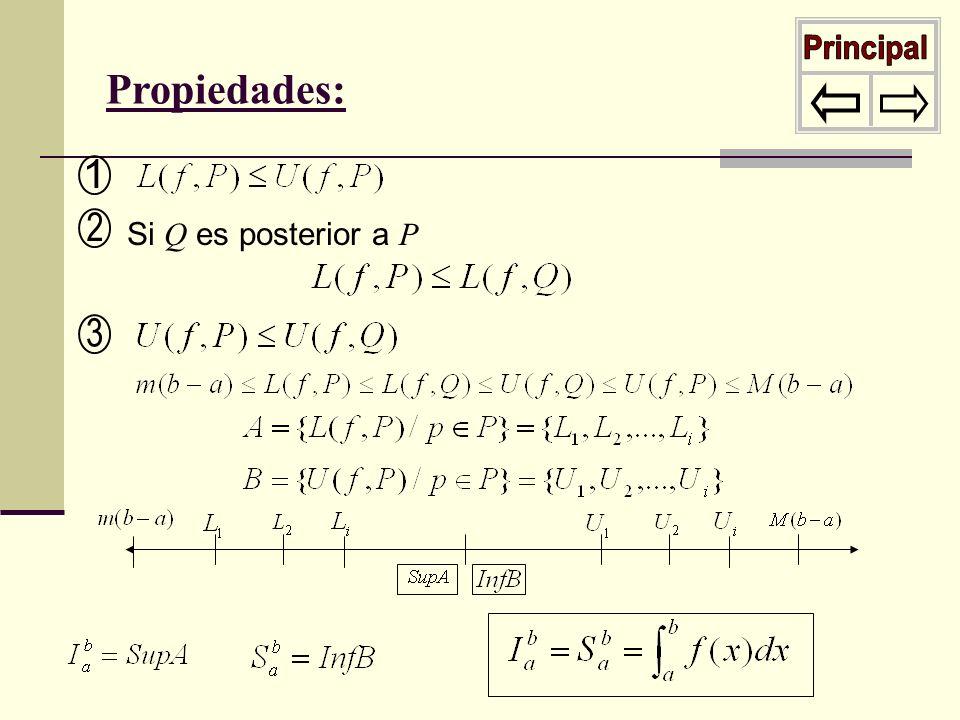 Propiedades: Principal 1 2 Si Q es posterior a P 3