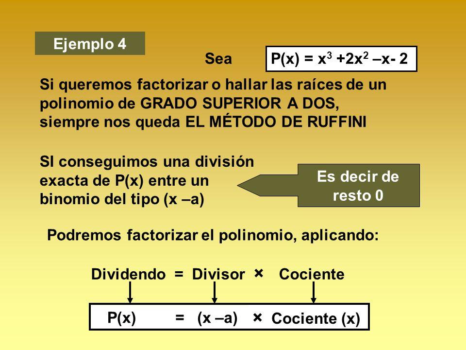 × Cociente (x) Ejemplo 4 Sea P(x) = x3 +2x2 –x- 2