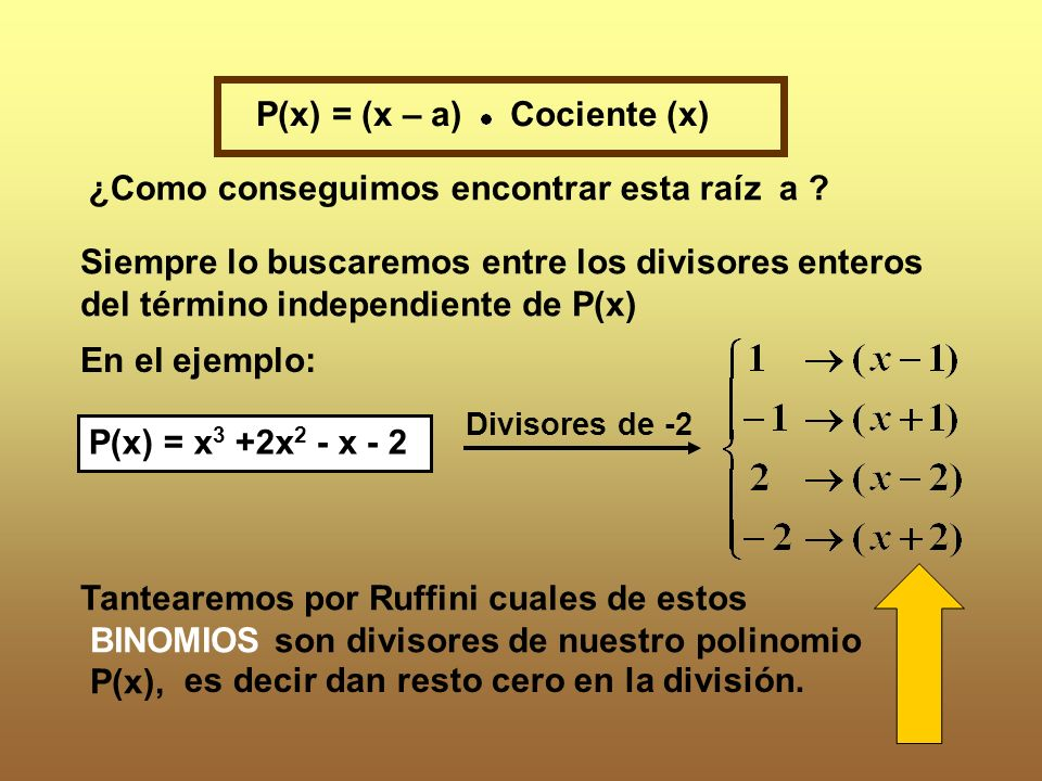 P(x) = (x – a) Cociente (x)