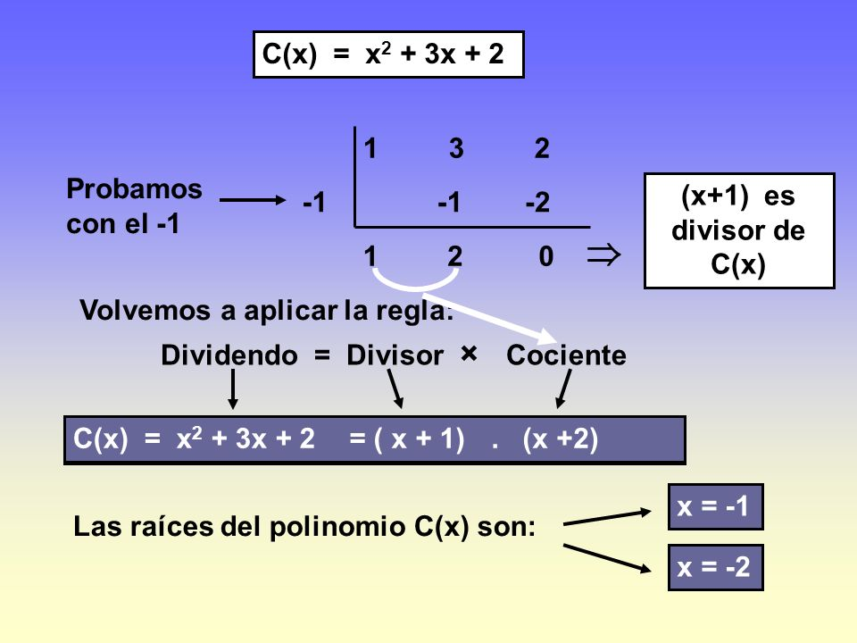 ⇒ C(x) = x2 + 3x + 2 1 3 2 Probamos con el -1 (x+1) es divisor de C(x)