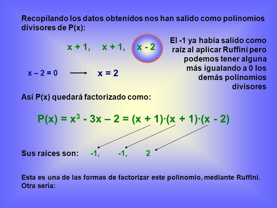 P(x) = x3 - 3x – 2 = (x + 1)·(x + 1)·(x - 2)