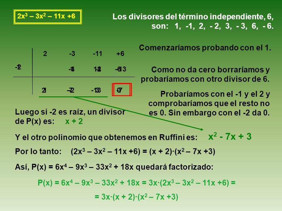 P(x) = 6x4 – 9x3 – 33x2 + 18x = 3x·(2x3 – 3x2 – 11x +6) =