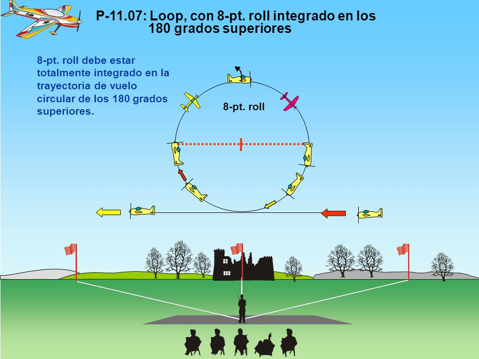 P-11.07: Loop, con 8-pt. roll integrado en los 180 grados superiores
