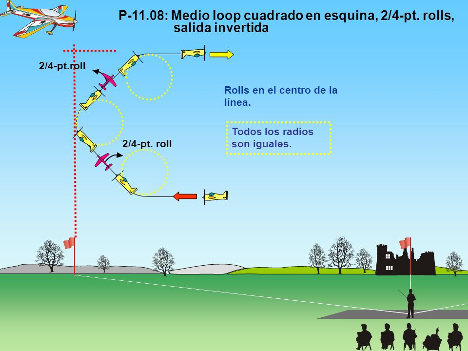 P-11. 08: Medio loop cuadrado en esquina, 2/4-pt. rolls,