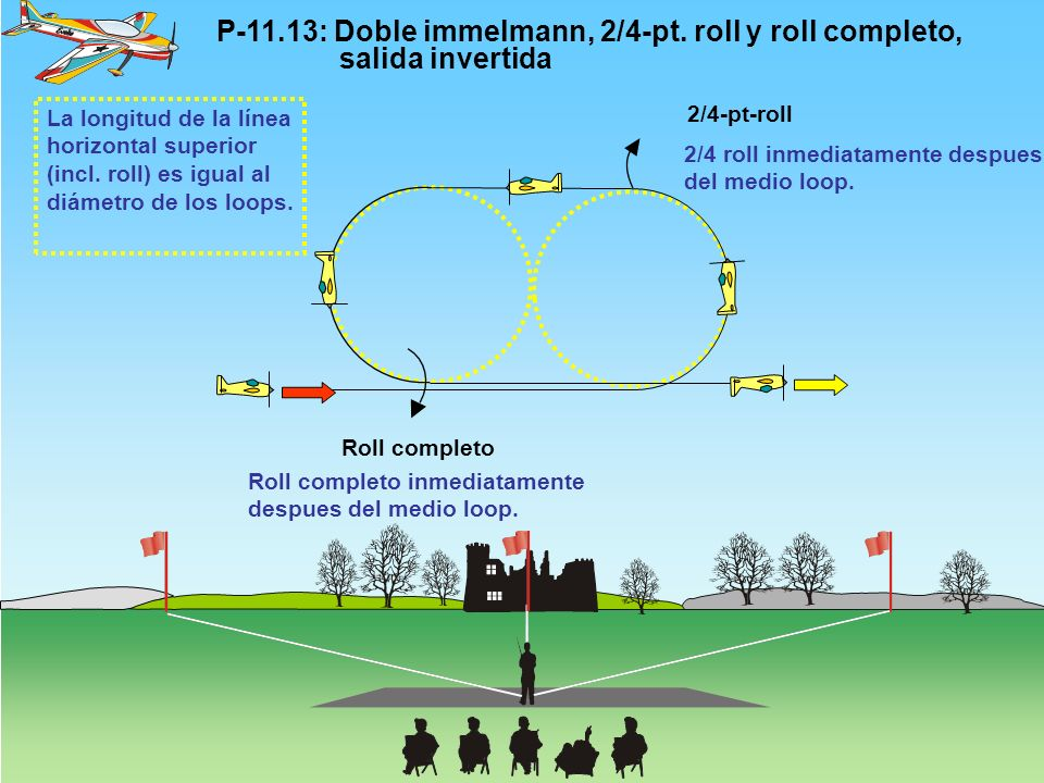 P-11. 13: Doble immelmann, 2/4-pt. roll y roll completo,