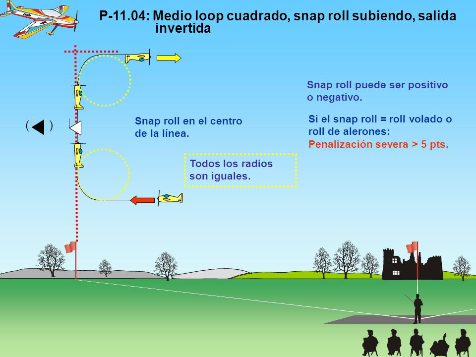 P-11.04: Medio loop cuadrado, snap roll subiendo, salida invertida