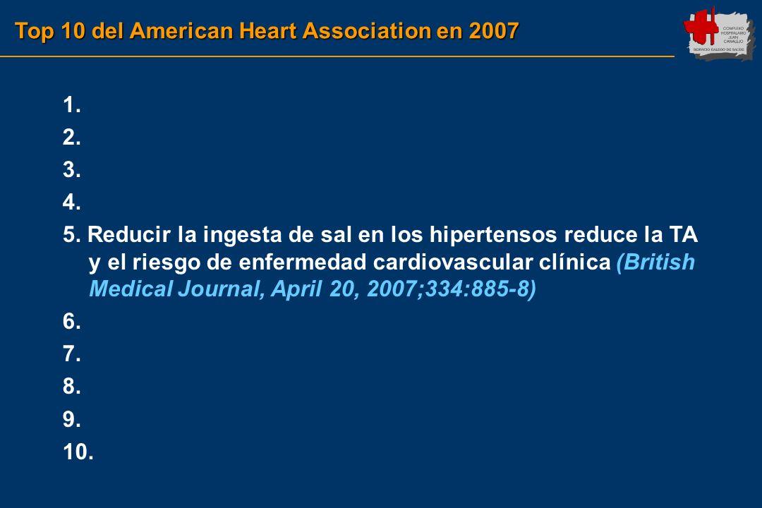 Top 10 del American Heart Association en 2007
