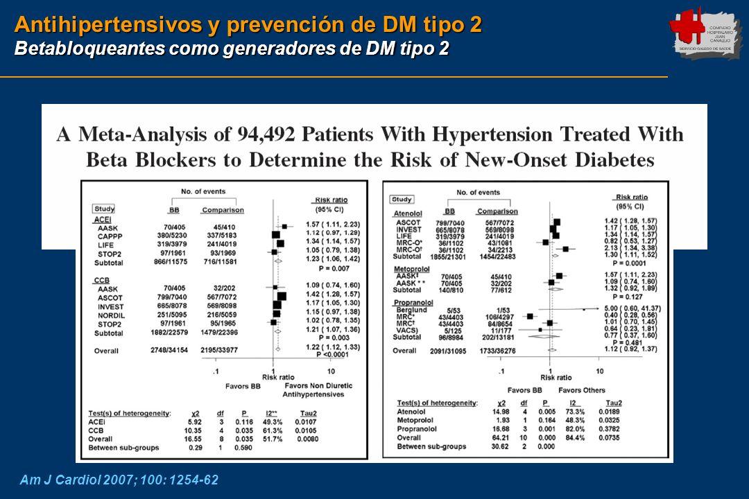 Antihipertensivos y prevención de DM tipo 2 Betabloqueantes como generadores de DM tipo 2