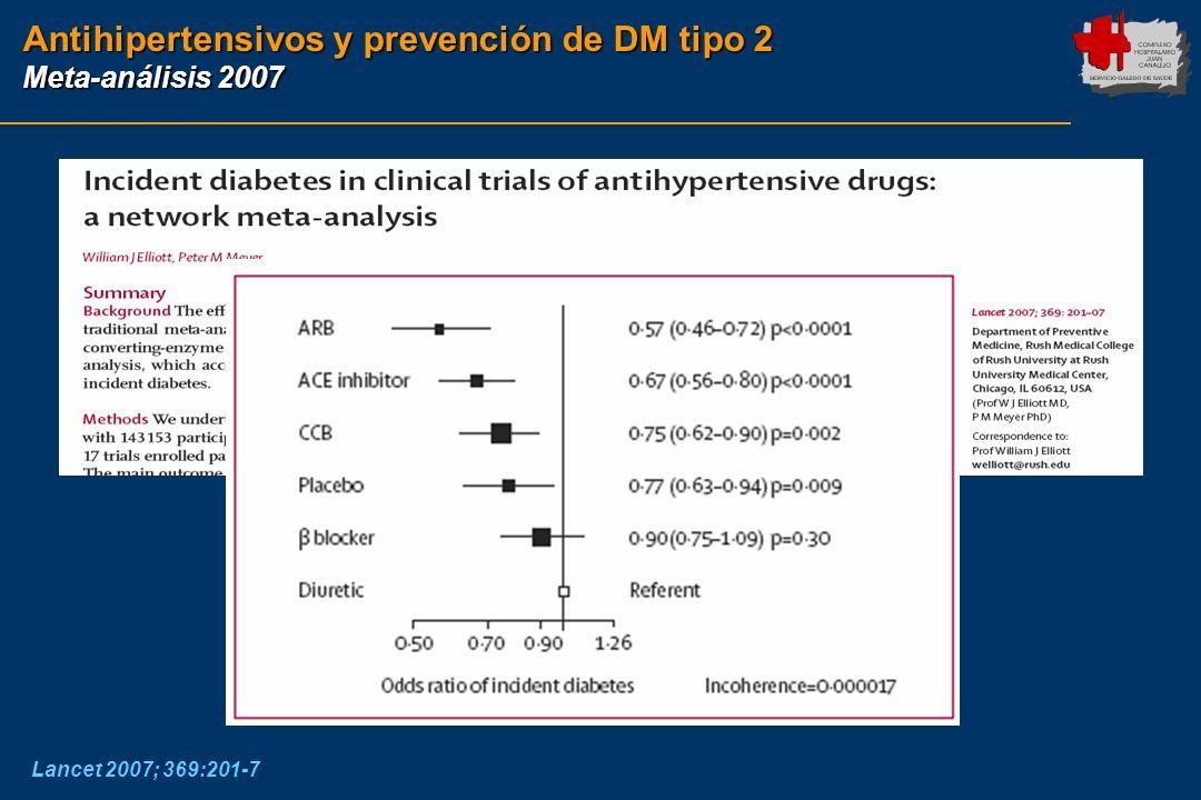 Antihipertensivos y prevención de DM tipo 2 Meta-análisis 2007