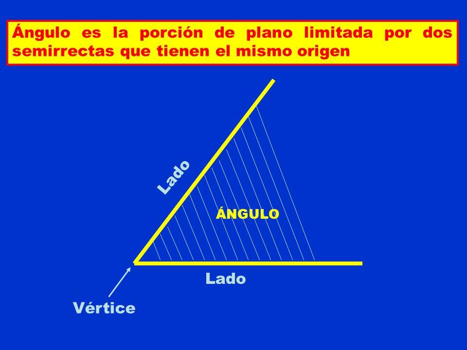 Ángulo es la porción de plano limitada por dos semirrectas que tienen el mismo origen