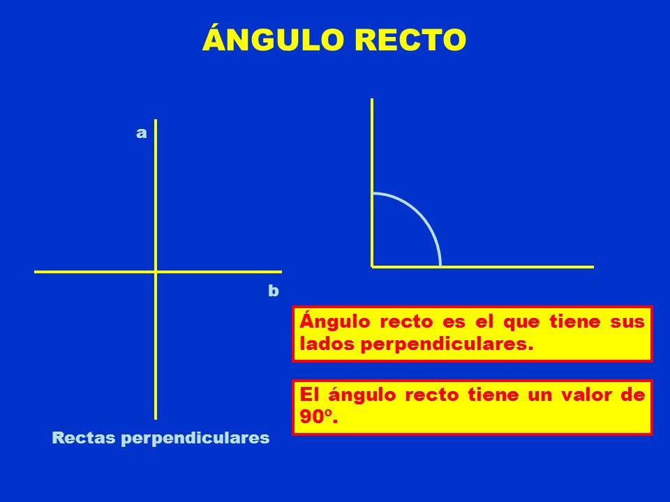ÁNGULO RECTO Ángulo recto es el que tiene sus lados perpendiculares.