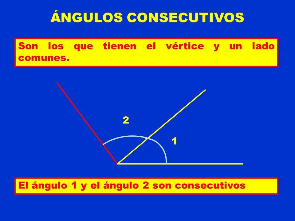ÁNGULOS CONSECUTIVOS Son los que tienen el vértice y un lado comunes.