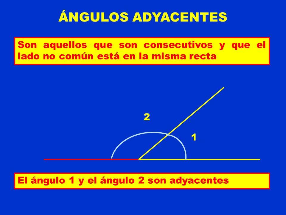 ÁNGULOS ADYACENTES Son aquellos que son consecutivos y que el lado no común está en la misma recta.