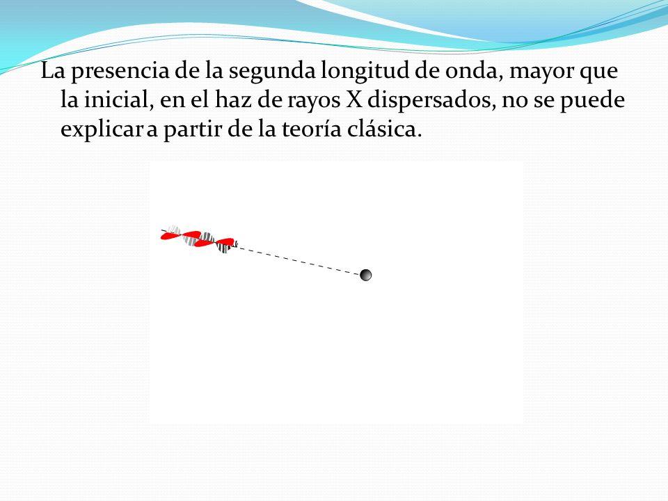 La presencia de la segunda longitud de onda, mayor que la inicial, en el haz de rayos X dispersados, no se puede explicar a partir de la teoría clásica.